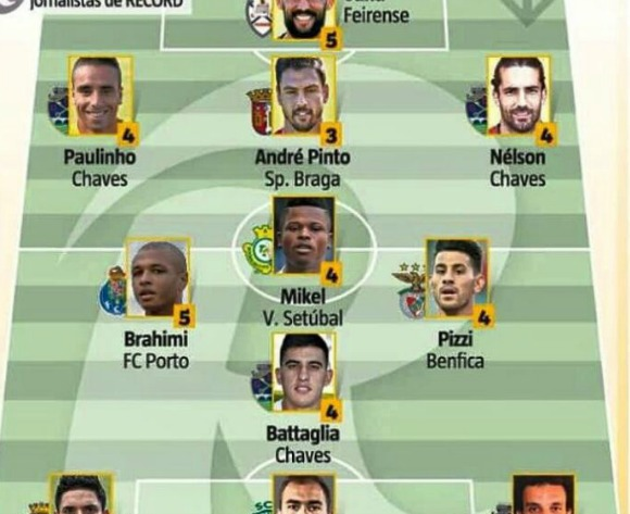 Mikel Agu picked for Portugal Team of Week for third time