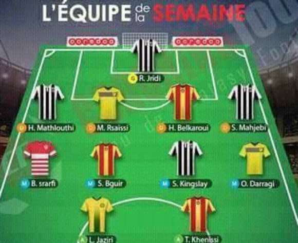 Kingsley Sokari makes Team of the Week in Tunisia