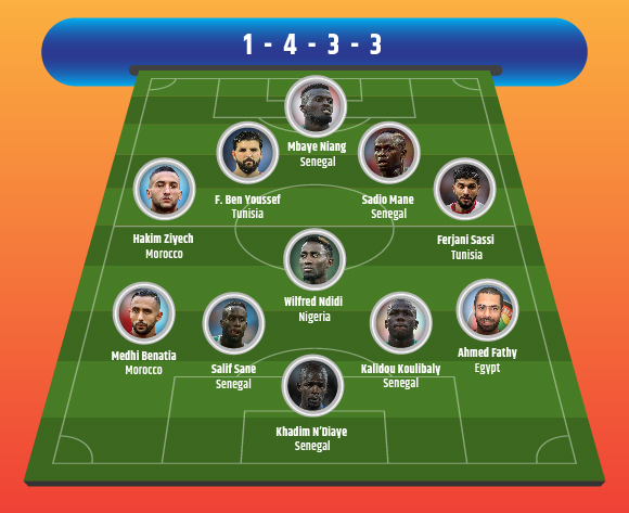 Africa's Best XI from the first round of the 2018 FIFA World Cup