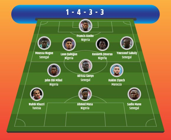 Africa's best XI from the second round of the 2018 World Cup