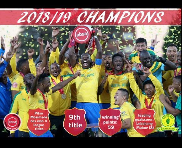 Congratulations Absa Premiership winners Mamelodi Sundowns